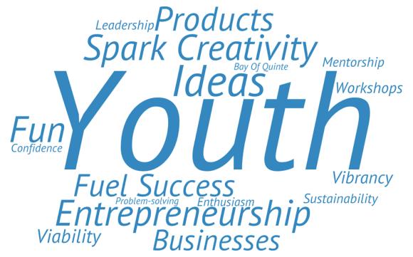 YBE Wordle